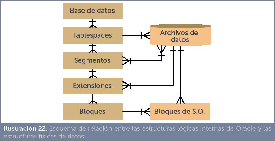 Jorge Sánchez Manual De Administración De Bases De Datos