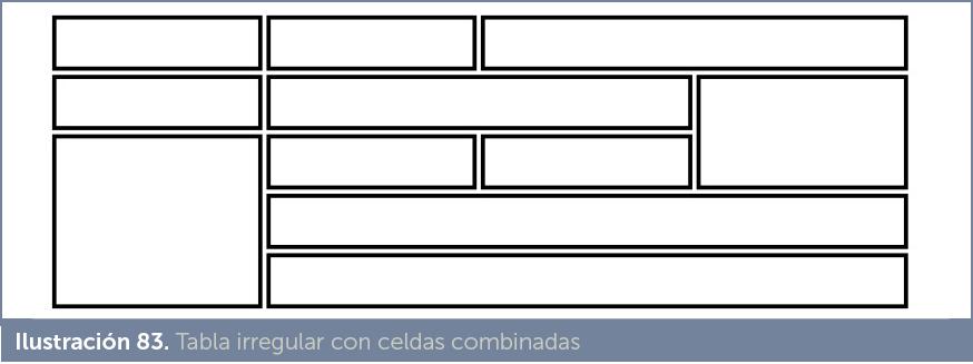 Jorge Sánchez Manual De Html5 Y Css3 Tablas